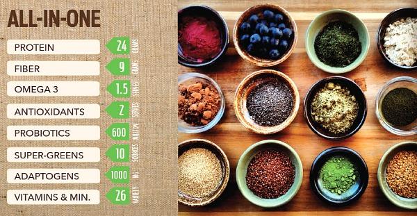 Ka'Chava Nutrition